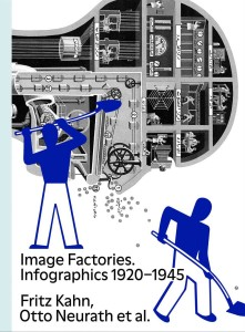 image_factory